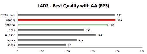 GeForce GTX 780 6G: Mac Pro sweet spot?