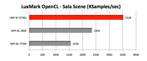 2013 Mac Pro 8-Core vs 2010 Mac Pro 8-core