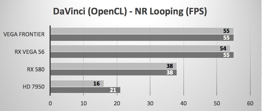 GPUs - High Sierra vs Mojave (Metal)