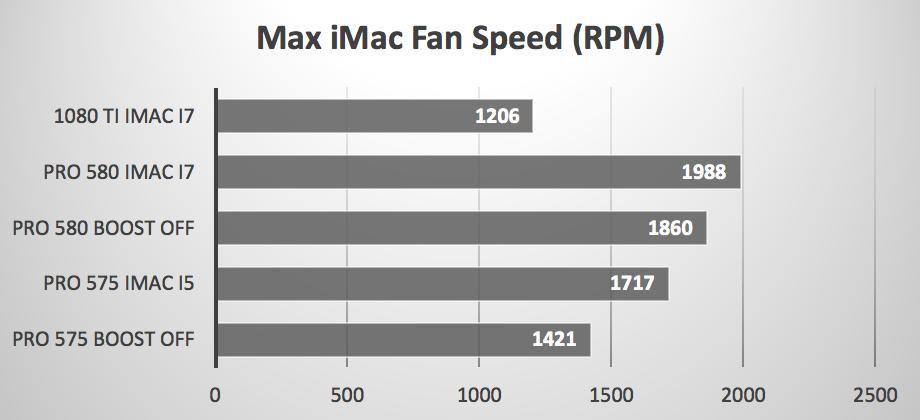 2017 iMac 5K - i5 vs i7 gaming