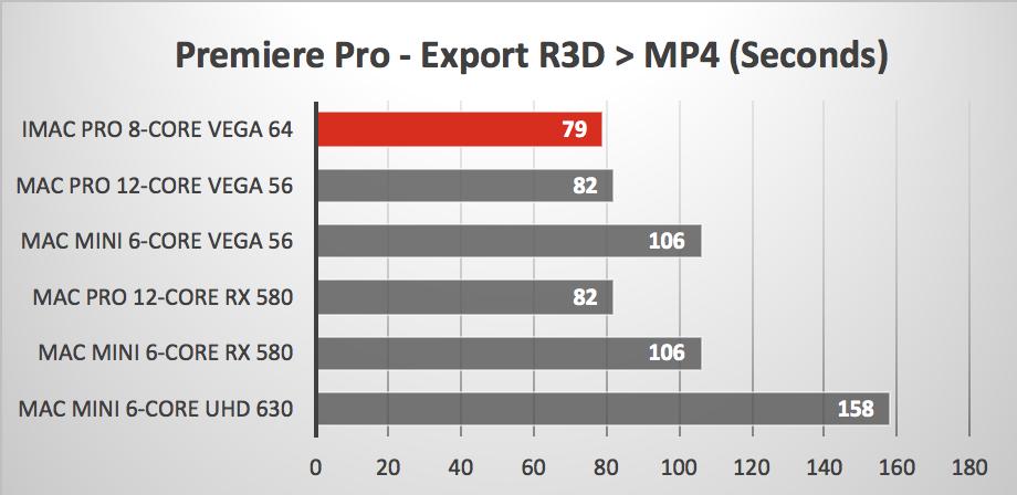 2018 Mac mini - replace Pro Macs?